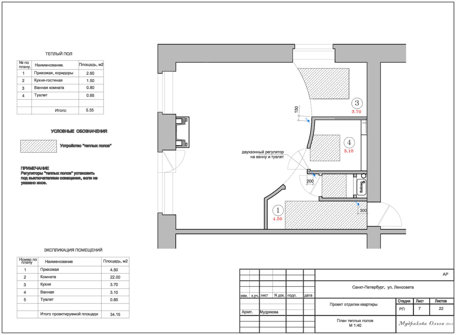 Разработка концепции ресторана - дизайн концепция